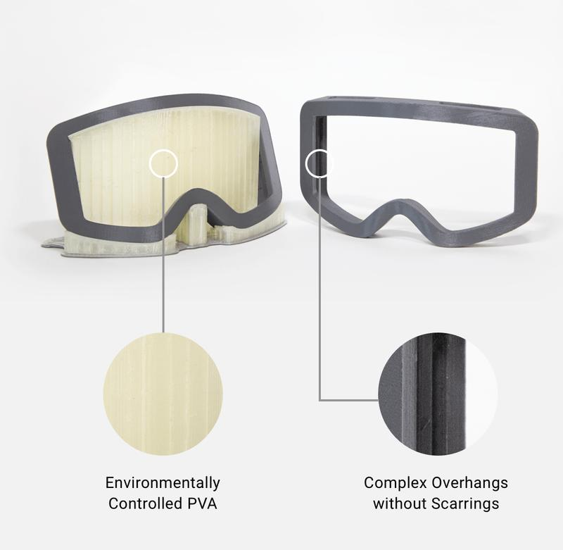 3d printed snowboard mask