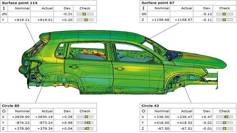 3d Model of the body car